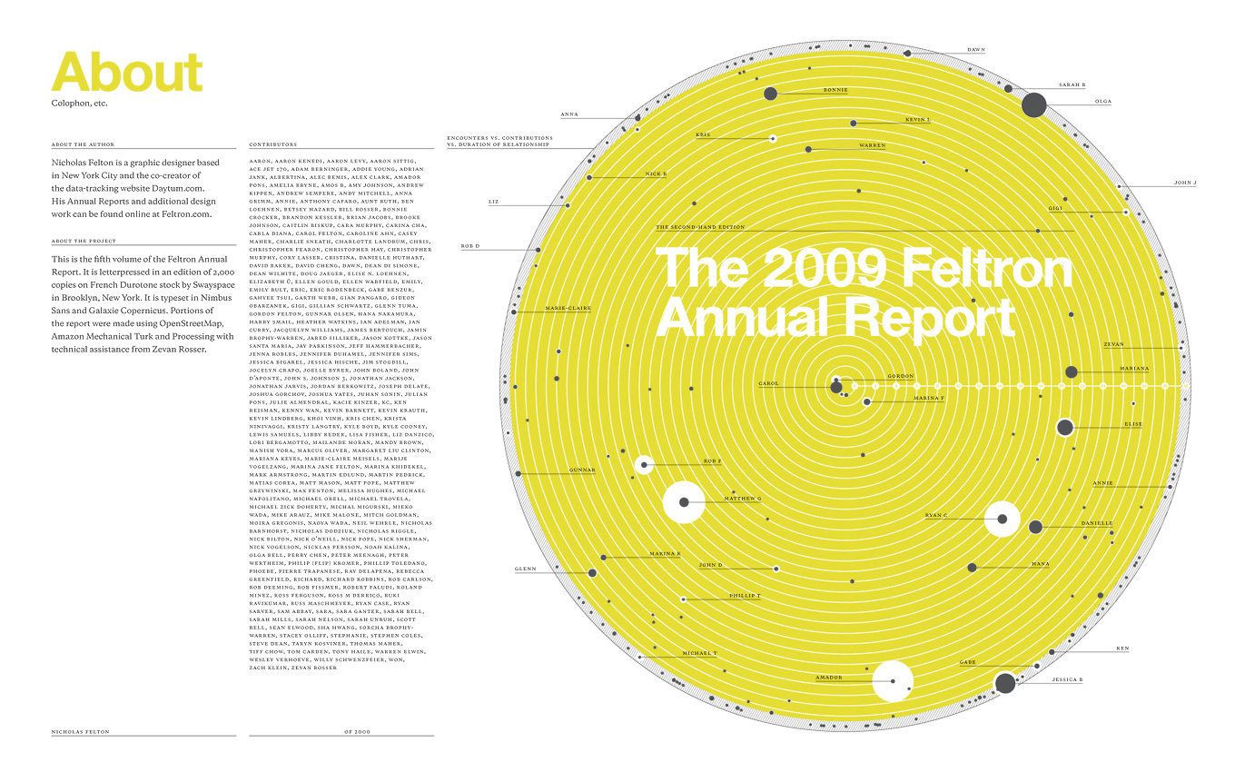 Feltron Annual Report